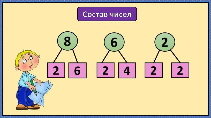 Состав чисел 8 6 2 2 ? 2 ? 2 ? 6 4 2