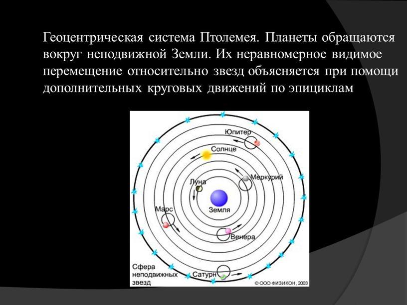 Геоцентрическая система Птолемея