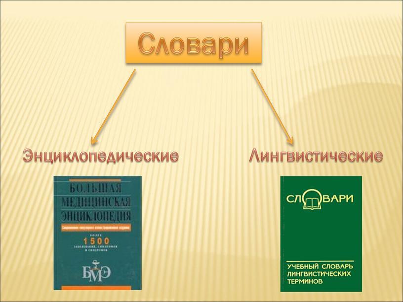 Словари Энциклопедические Лингвистические
