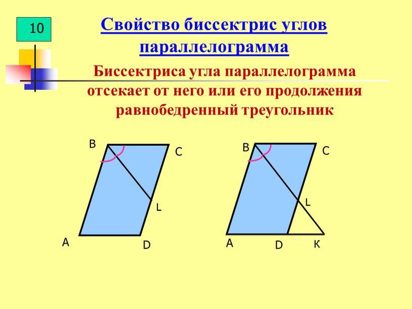 Биссектриса угла параллелограмма отсекает от него или его продолжения равнобедренный треугольник