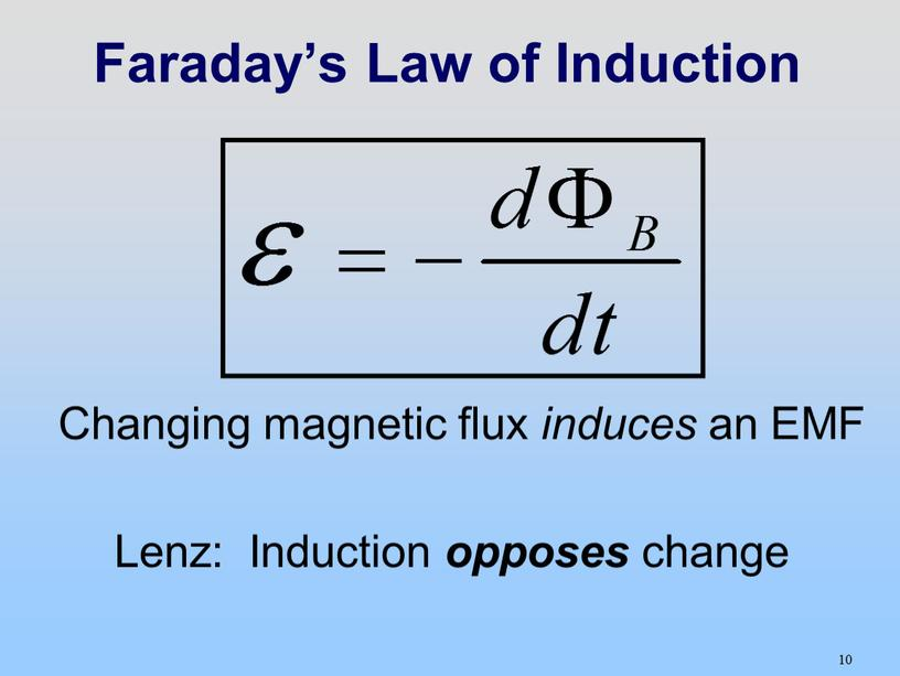 Faraday's Law of Induction Changing magnetic flux induces an