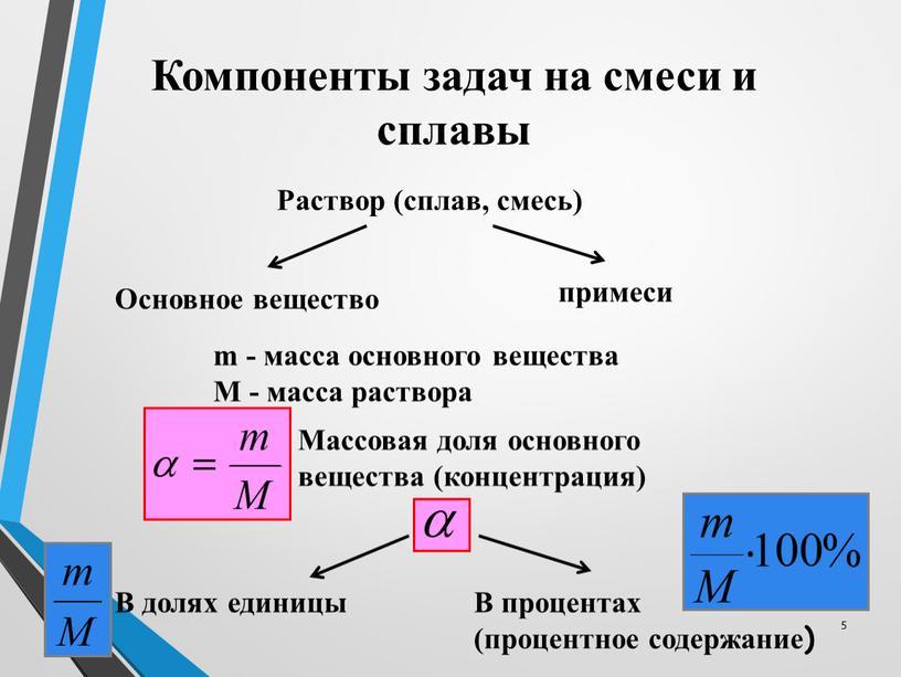 Компоненты задач на смеси и сплавы 5