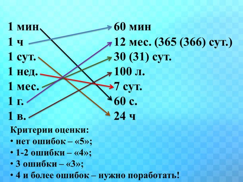 Критерии оценки: нет ошибок – «5»; 1-2 ошибки – «4»; 3 ошибки – «3»; 4 и более ошибок – нужно поработать!