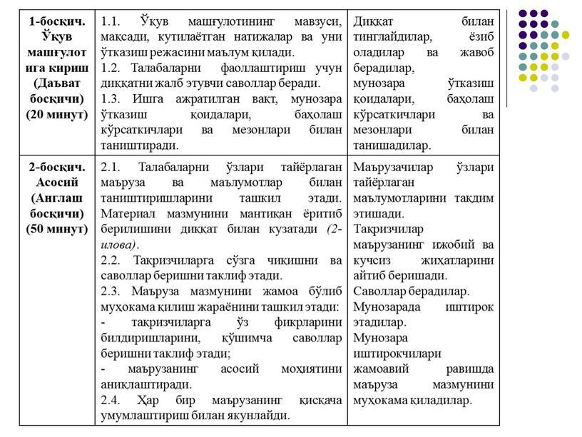 Даъват босқичи) (20 минут) 1.1