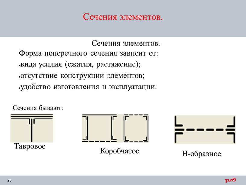 Сечения элементов. Сечения элементов