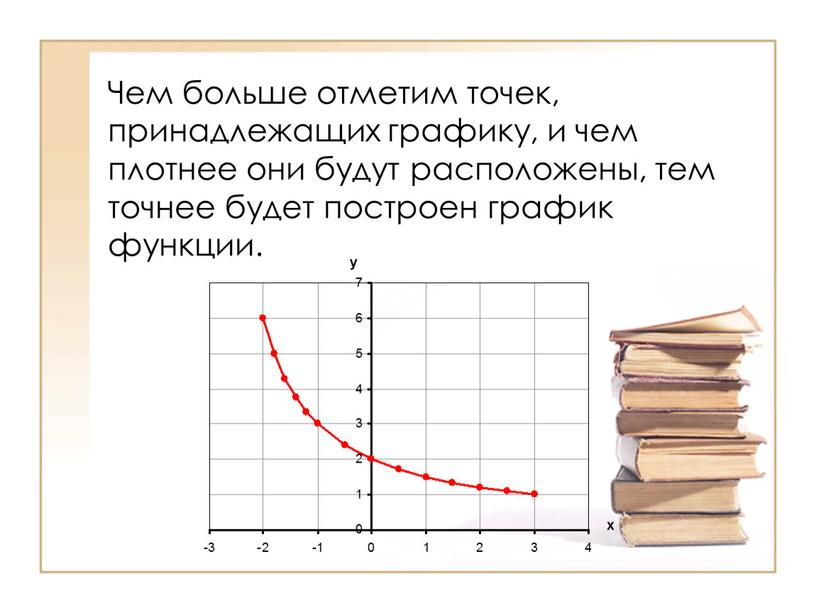 Чем больше отметим точек, принадлежащих графику, и чем плотнее они будут расположены, тем точнее будет построен график функции
