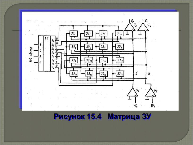 Рисунок 15.4 Матрица ЗУ