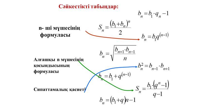 Сәйкестікті табыңдар: Сипаттамалық қасиеті n- ші мүшесінің формуласы