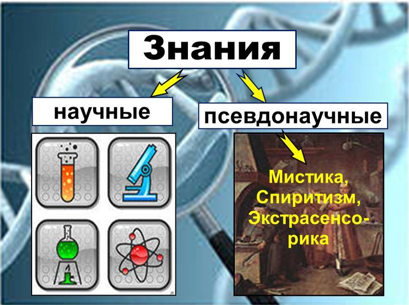 Знания псевдонаучные научные Мистика,