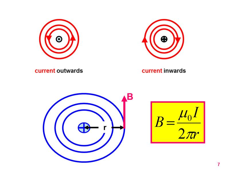 7 current outwards current inwards B