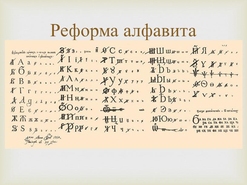 Реформа алфавита