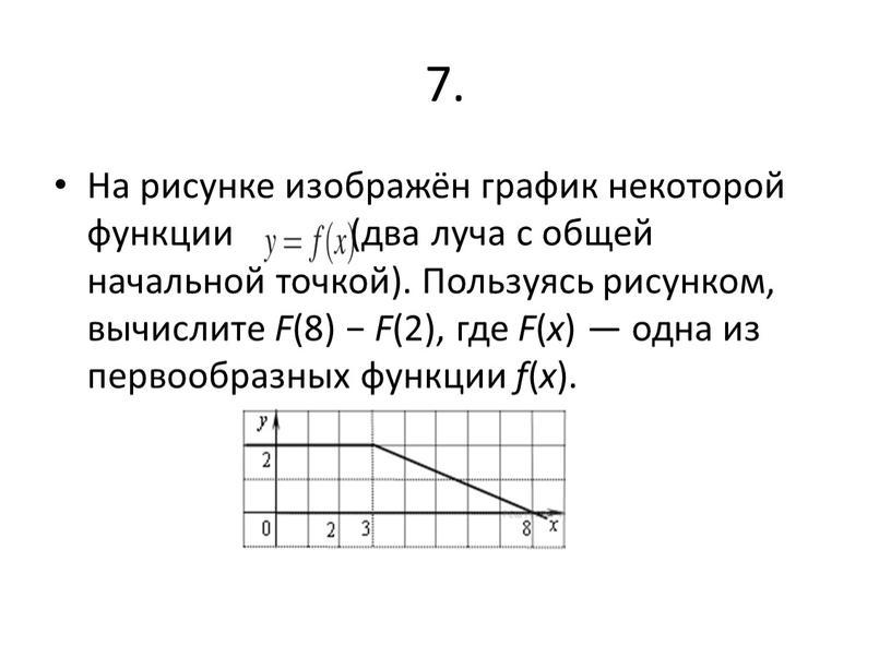 На рисунке изображён график некоторой функции (два луча с общей начальной точкой)