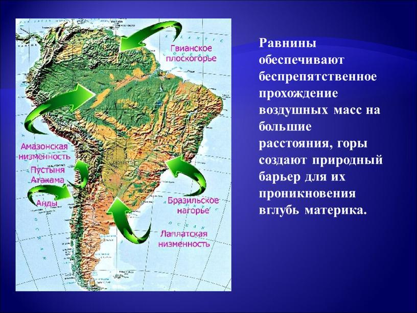 Равнины обеспечивают беспрепятственное прохождение воздушных масс на большие расстояния, горы создают природный барьер для их проникновения вглубь материка