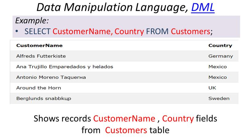 Example: SELECT CustomerName, Country