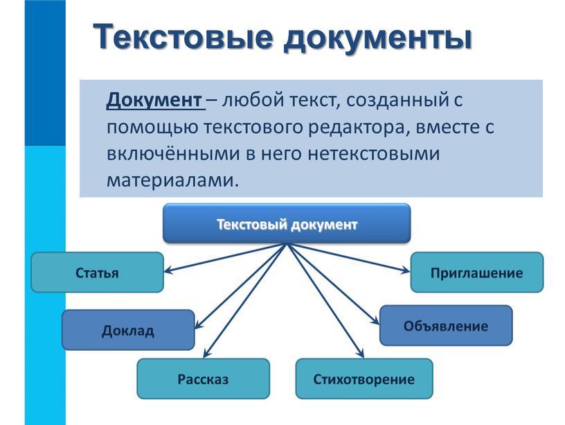 Документ – любой текст, созданный с помощью текстового редактора, вместе с включёнными в него нетекстовыми материалами
