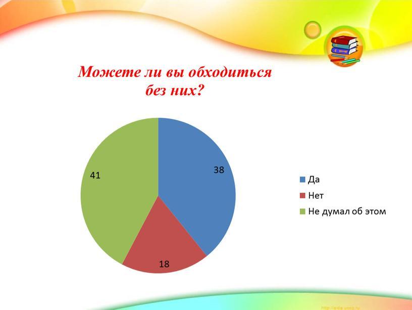 Исследовательская работа по теме Молодёжный сленг в русском языке