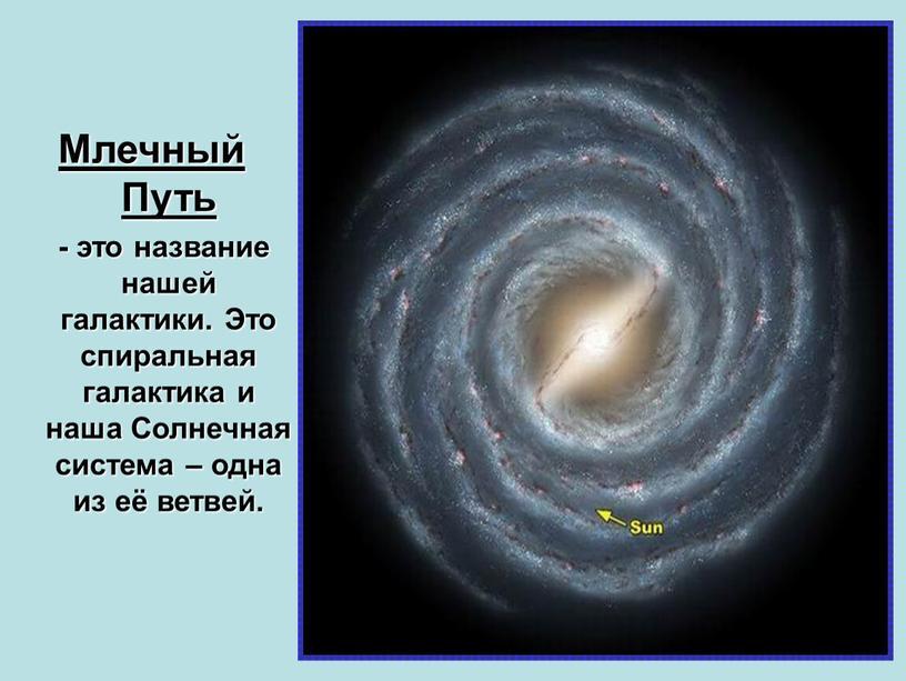 Млечный Путь - это название нашей галактики