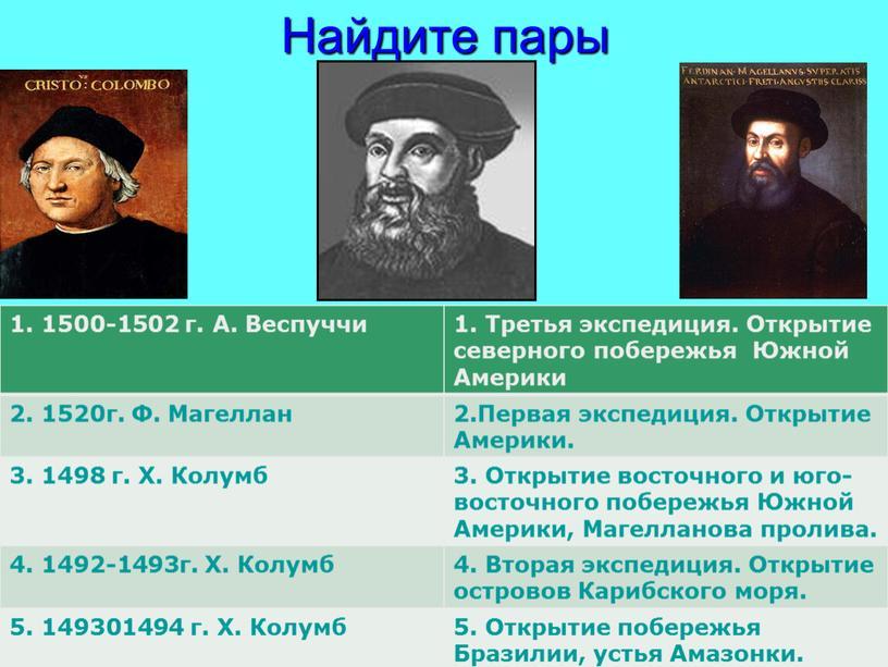 Найдите пары 1. 1500-1502 г. А