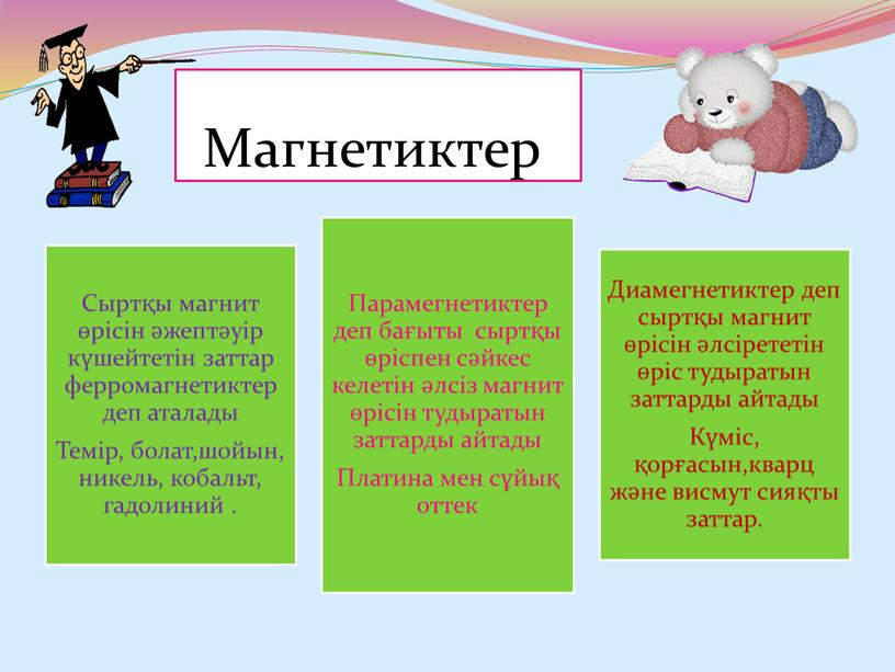 Магнетиктер