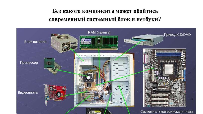 Без какого компонента может обойтись современный системный блок и нетбуки?