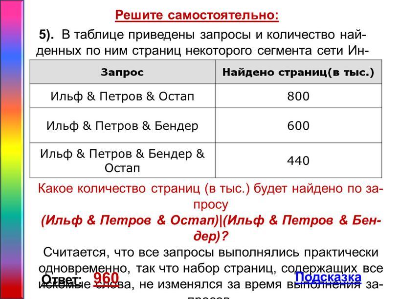 В таблице приведены запросы и количество найденных по ним страниц некоторого сегмента сети