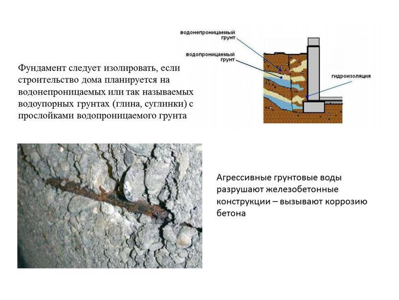 Фундамент следует изолировать, если строительство дома планируется на водонепроницаемых или так называемых водоупорных грунтах (глина, суглинки) с прослойками водопроницаемого грунта