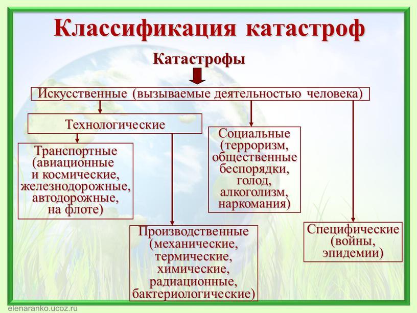 Классификация катастроф Катастрофы