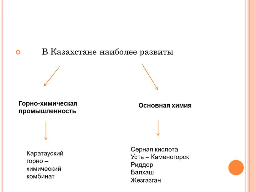 В Казахстане наиболее развиты Горно-химическая промышленность