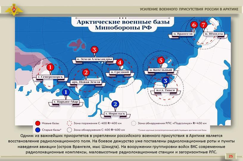 Одним из важнейших приоритетов в укреплении российского военного присутствия в