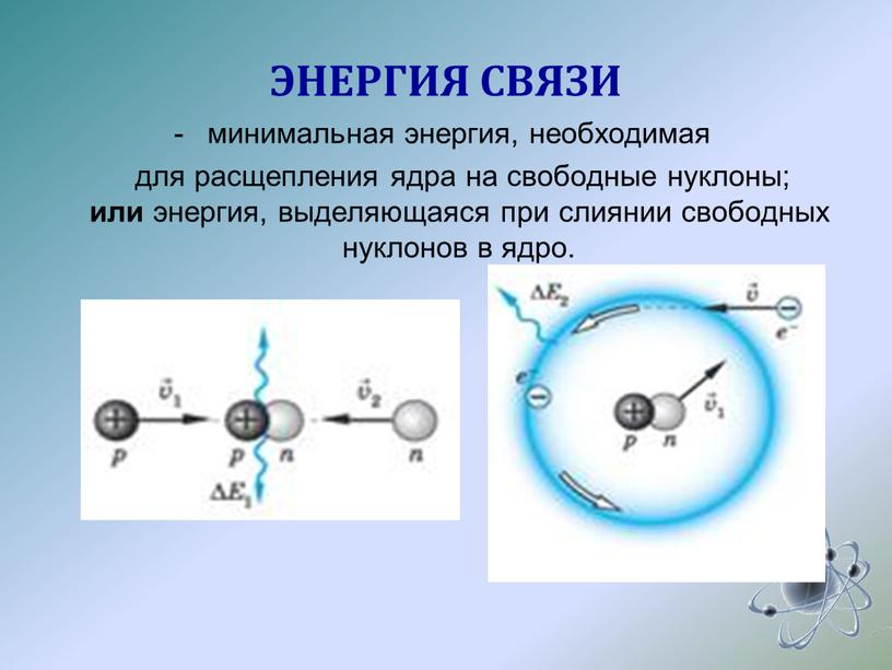 ЭНЕРГИЯ СВЯЗИ минимальная энергия, необходимая для расщепления ядра на свободные нуклоны; или энергия, выделяющаяся при слиянии свободных нуклонов в ядро