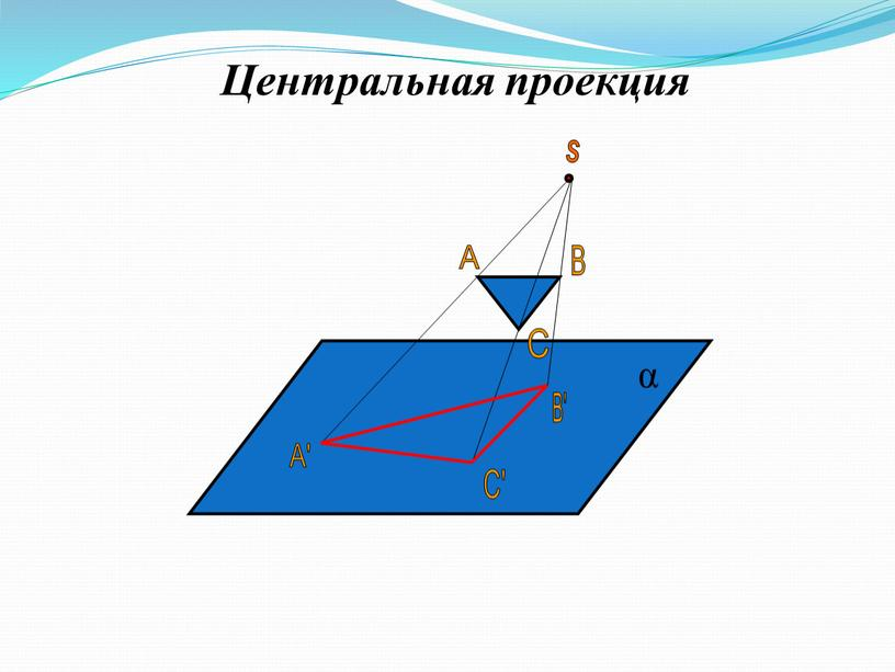 Центральная проекция S