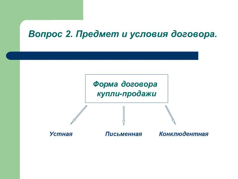 Вопрос 2. Предмет и условия договора