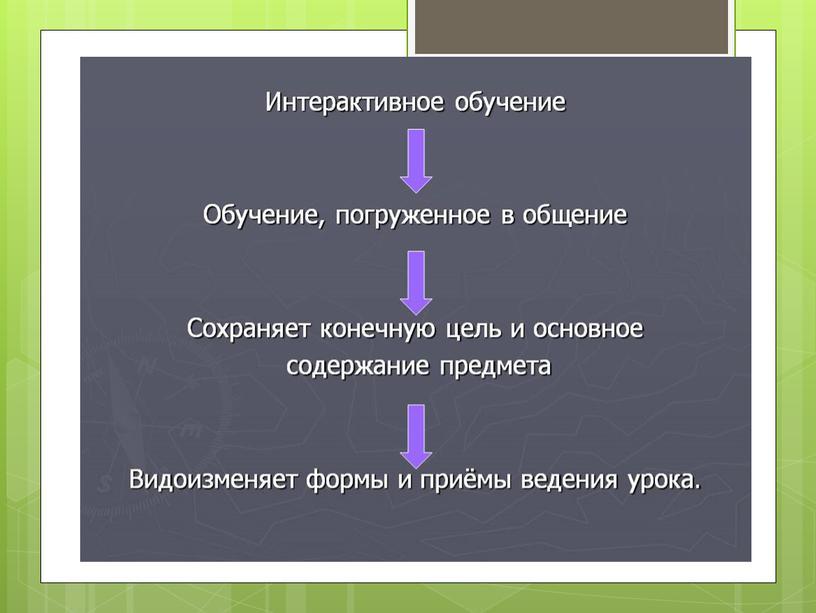 """Презентация на тему: """"Инновационные (интерактивные) методы преподавания литературы в школе"""""""