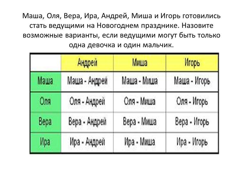 Маша, Оля, Вера, Ира, Андрей, Миша и