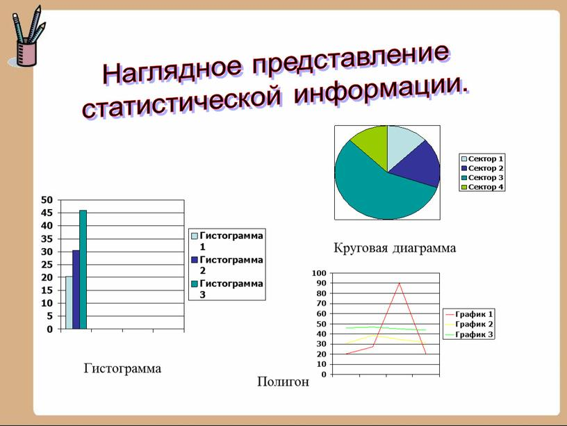 Круговая диаграмма Гистограмма