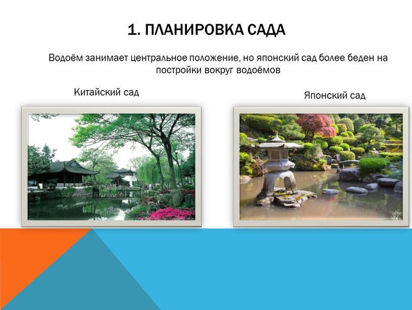 Планировка сада Водоём занимает центральное положение, но японский сад более беден на постройки вокруг водоёмов