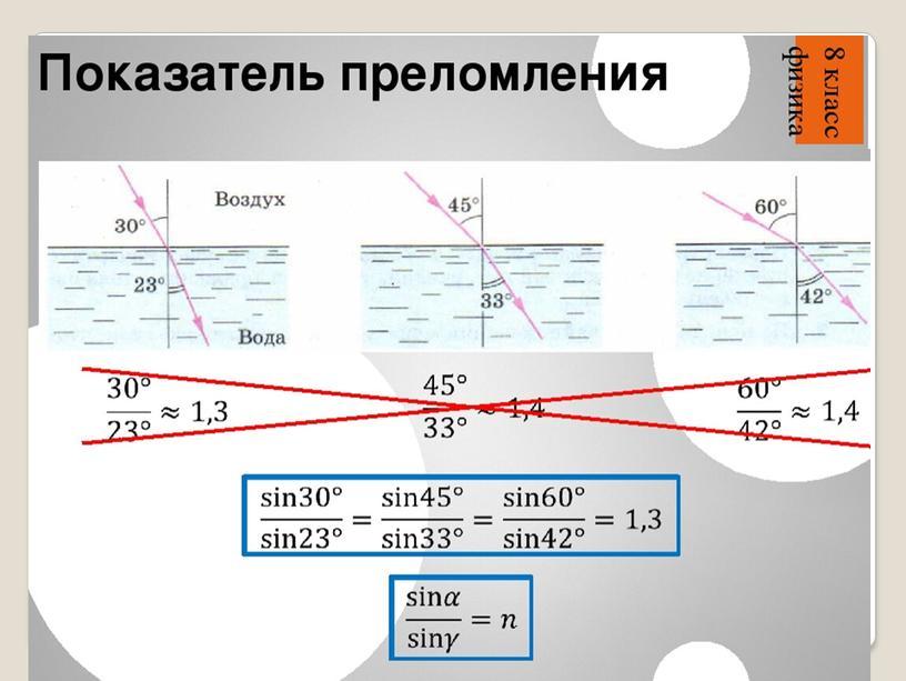 "Презентация по физике ""Лазеры"""