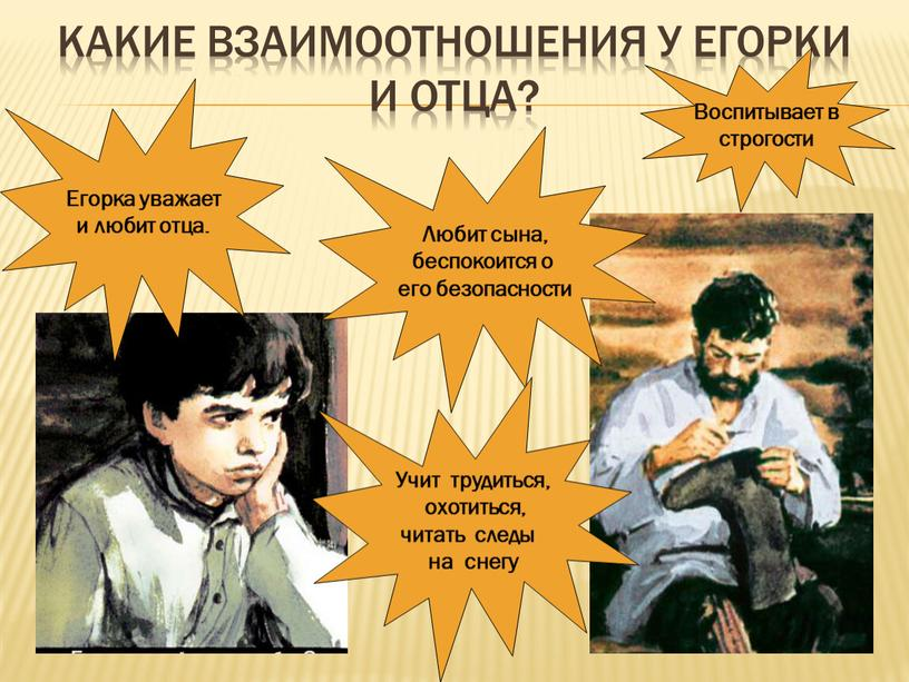 Какие взаимоотношения у Егорки и отца?