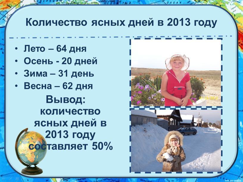 Количество ясных дней в 2013 году