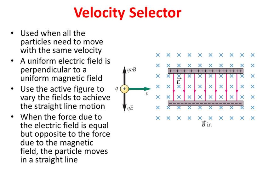 Velocity Selector Used when all the particles need to move with the same velocity
