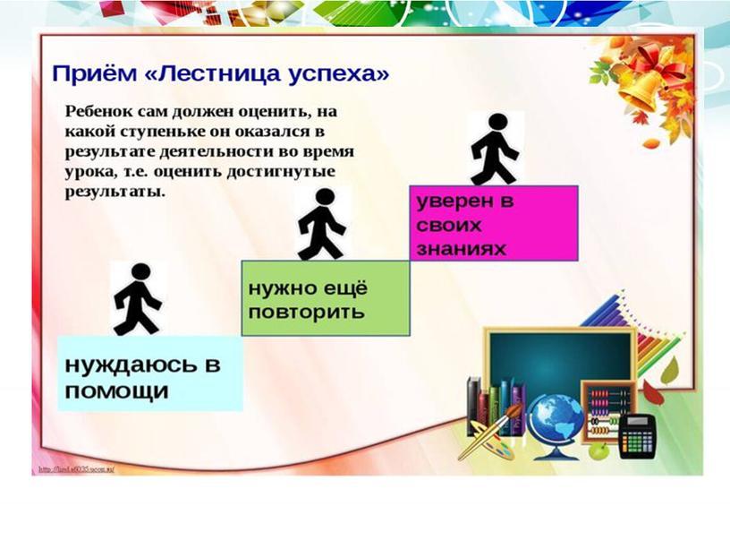 Презентация урока по математике Чтение, запись и сравнение дробей