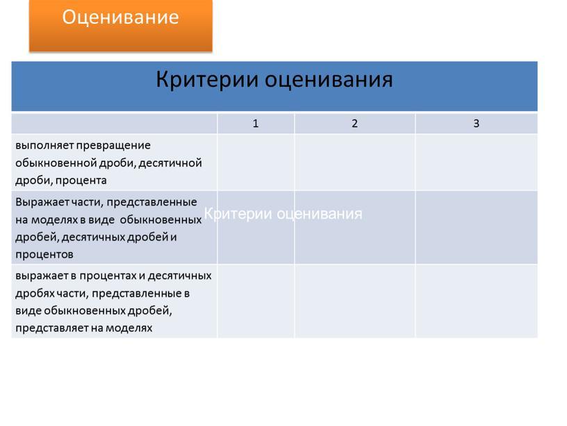 Оценивание Критерии оценивания 1 2 3 выполняет превращение обыкновенной дроби, десятичной дроби, процента