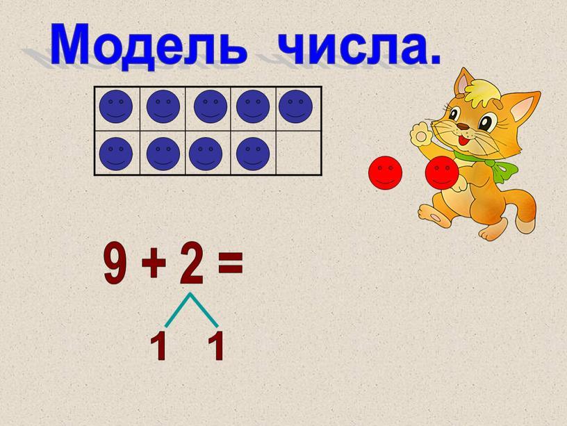 9 + 2 = 11 1 1 Модель числа.