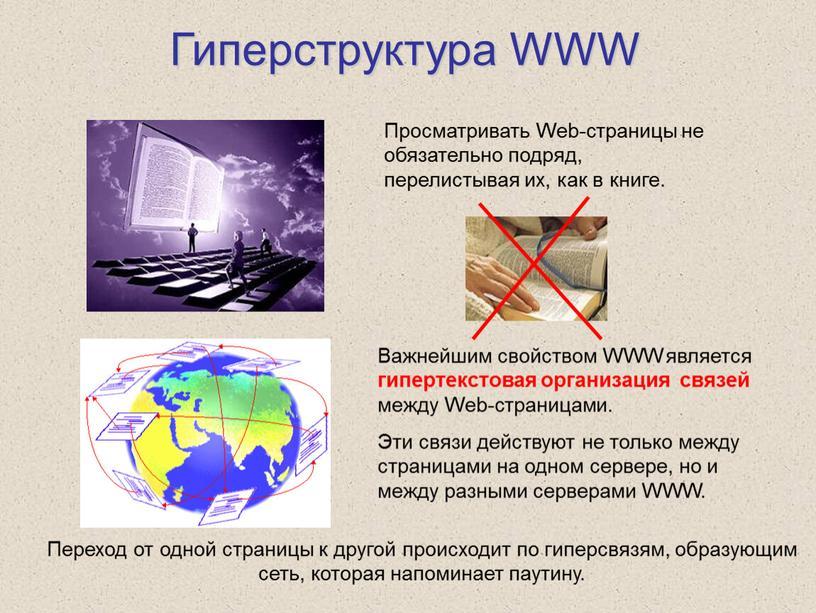 Гиперструктура WWW Просматривать