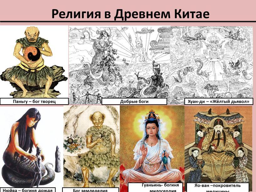 Религия в Древнем Китае Паньгу – бог творец