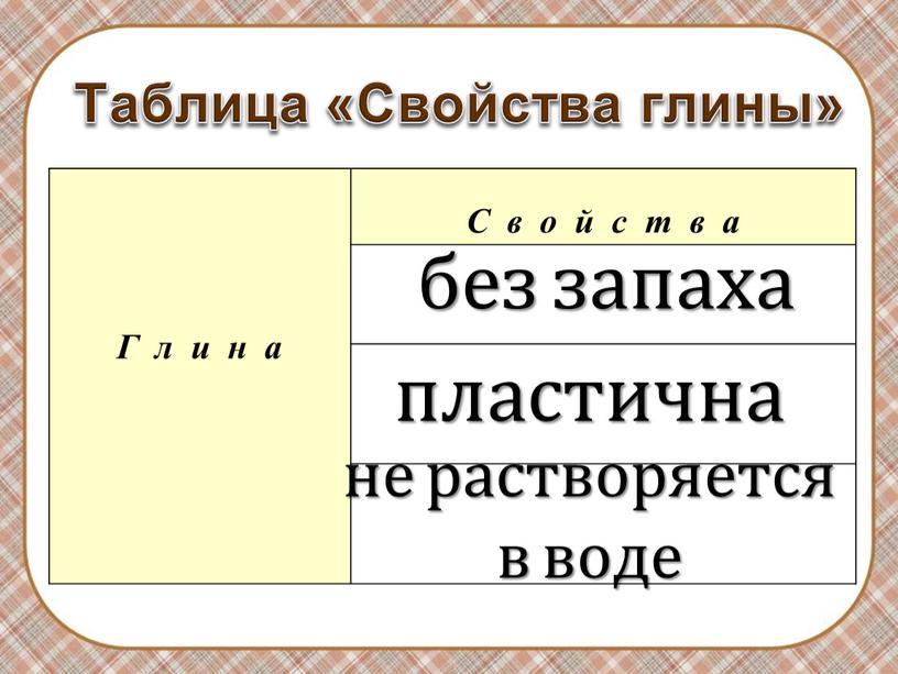 Таблица «Свойства глины» Г л и н а