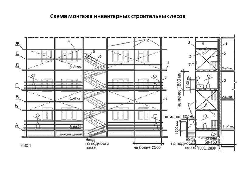 Схема монтажа инвентарных строительных лесов