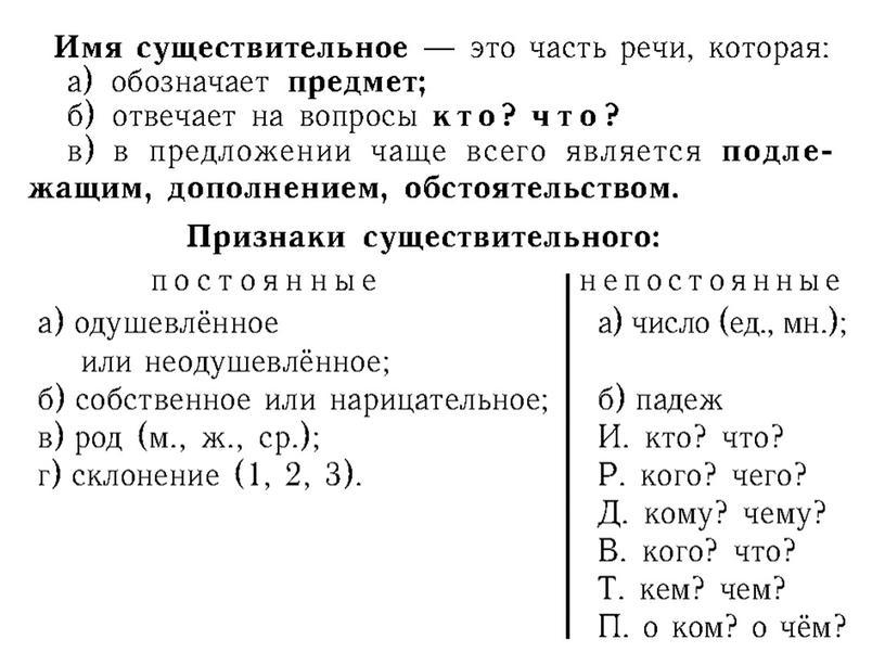 """Презентация на тему """"Имя существительное""""(4 класс)"""