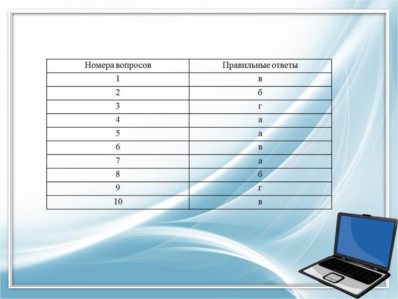 Номера вопросов Правильные ответы 1 в 2 б 3 г 4 а 5 6 в 7 а 8 б 9 г 10 в