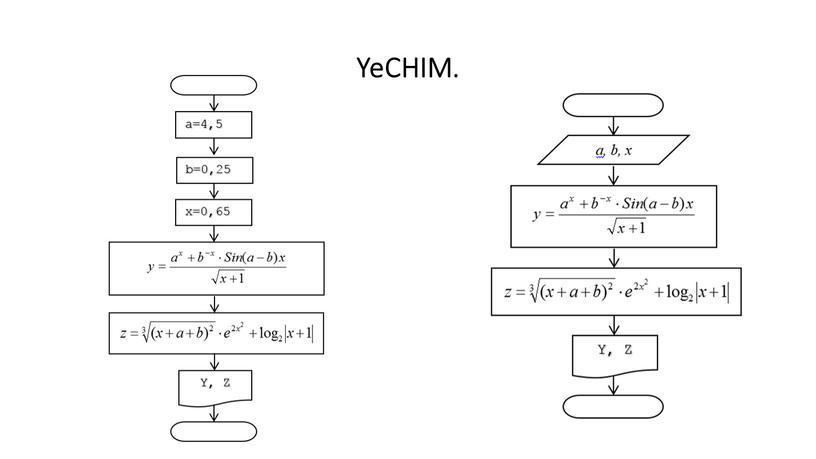 YeCHIM.